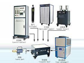 Plasma Spray Equipment